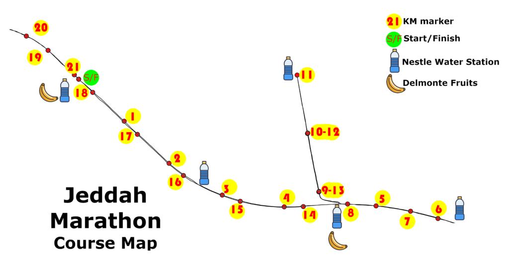 Jeddah Marathon Course